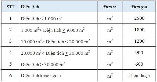 bảng giá dịch vụ diệt muỗi